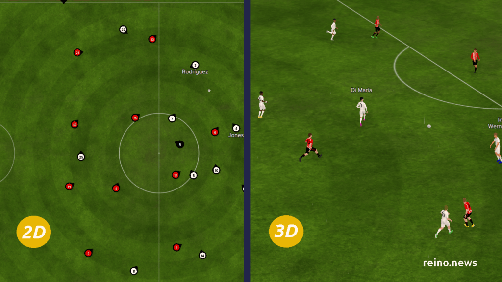2D and 3D views in Football Manager 2015