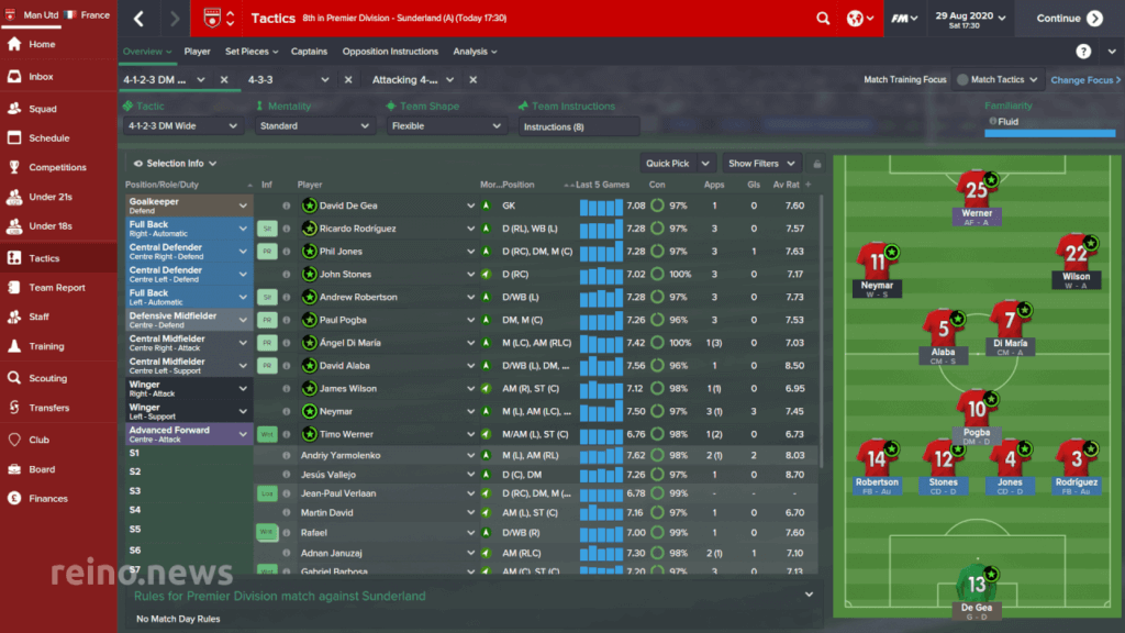 A Football Manager 2015 Tactics Screenshot